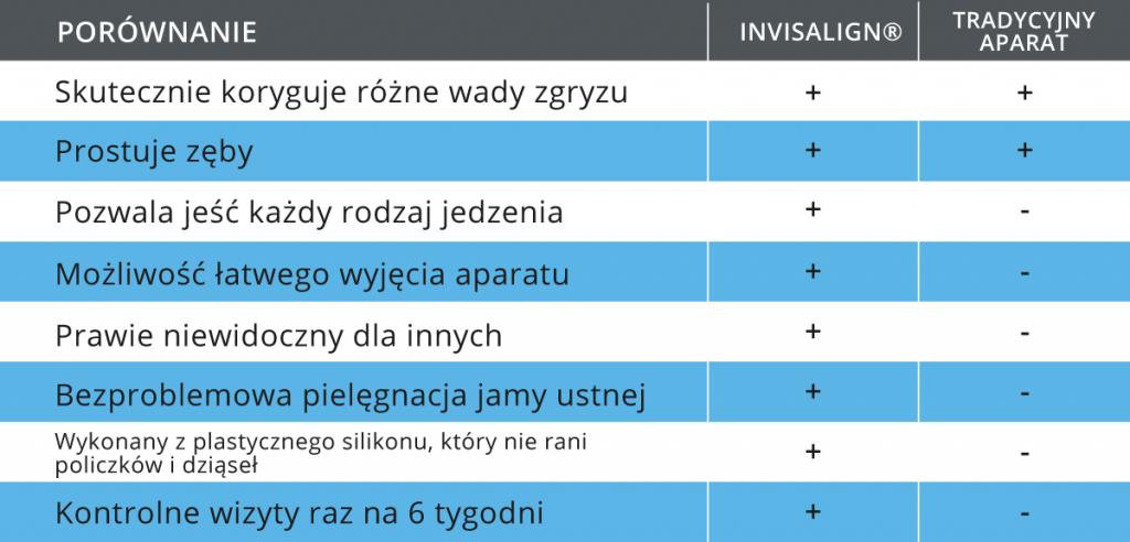 invisalign_3
